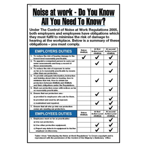 600x400mm Noise at work Do you know all you need to know? Poster
