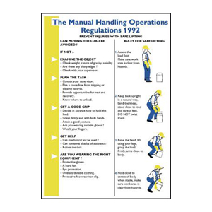 600x420mm The Manual Handling Operations Regulations 1992 Wallchart
